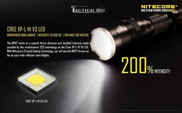 Εικόνα της Επαναφορτιζόμενος Φακός Led Nitecore ΜΗ27 1000 lumens